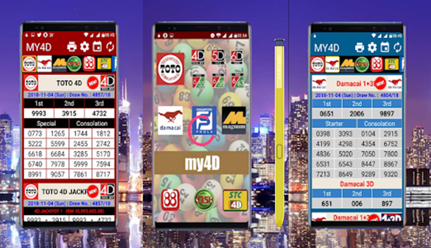Malaysian Different Lotteries